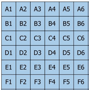grid labels